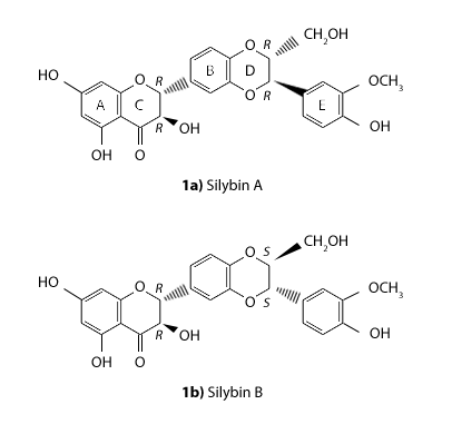 Silymarin Diagrams